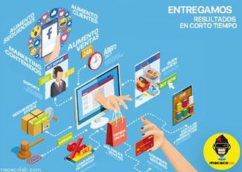 Laboratorio creativo y marketing conectado para conectar marca-cliente